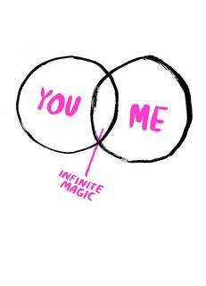 We're Magic Venn Diagram Love Card,