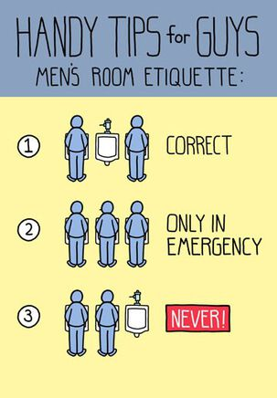 Manly Bathroom Etiquette Funny Birthday Card