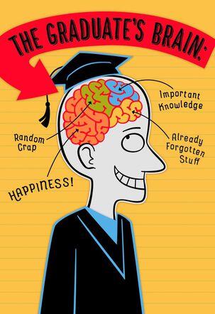 Graduate's Brain Graduation Card