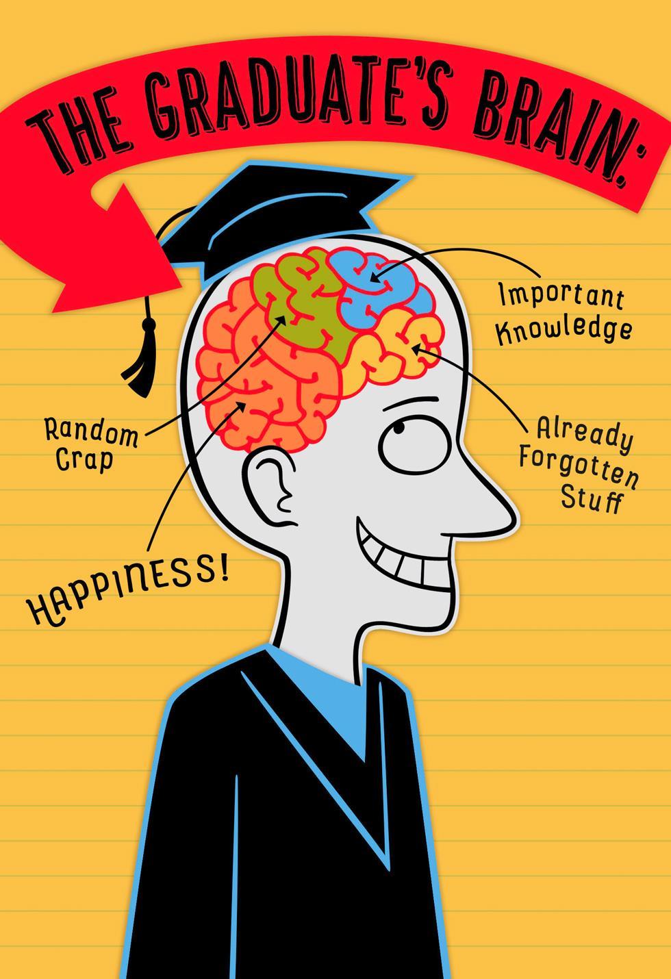 Graduate S Brain Graduation Card Greeting Cards Hallmark