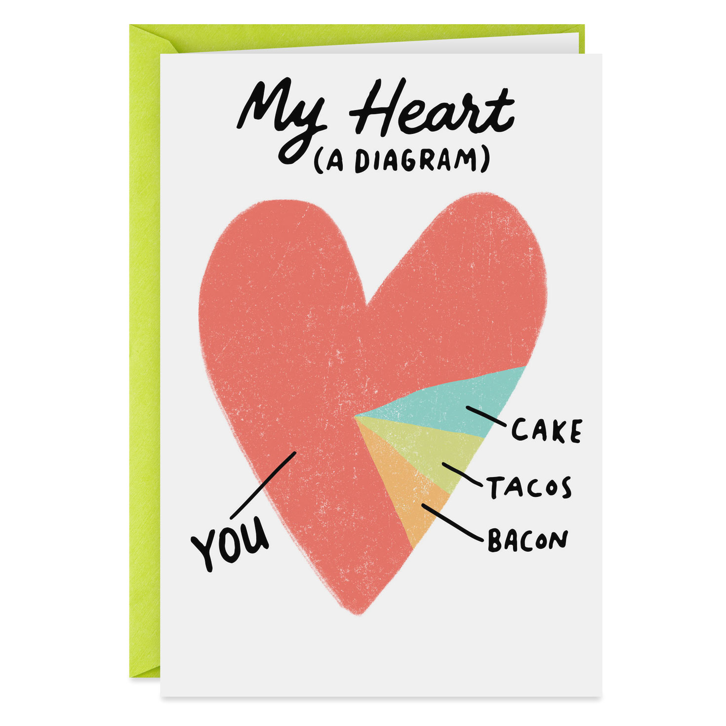 My Heart  A Diagram Funny Birthday Card - Greeting Cards